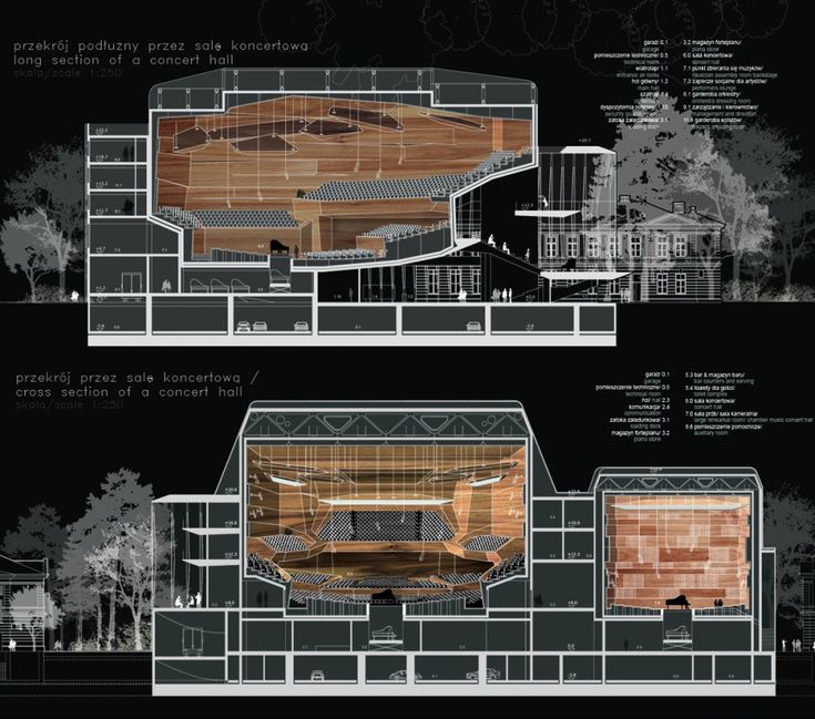architecture section inverted _ Rome Concert Hall // Renzo Piano