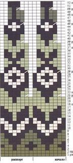 лопапейса схемы - Поиск в Google