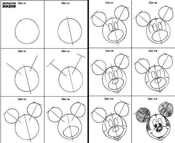 Como dibujar a mickey mouse paso a paso | ideas para dibujar ...