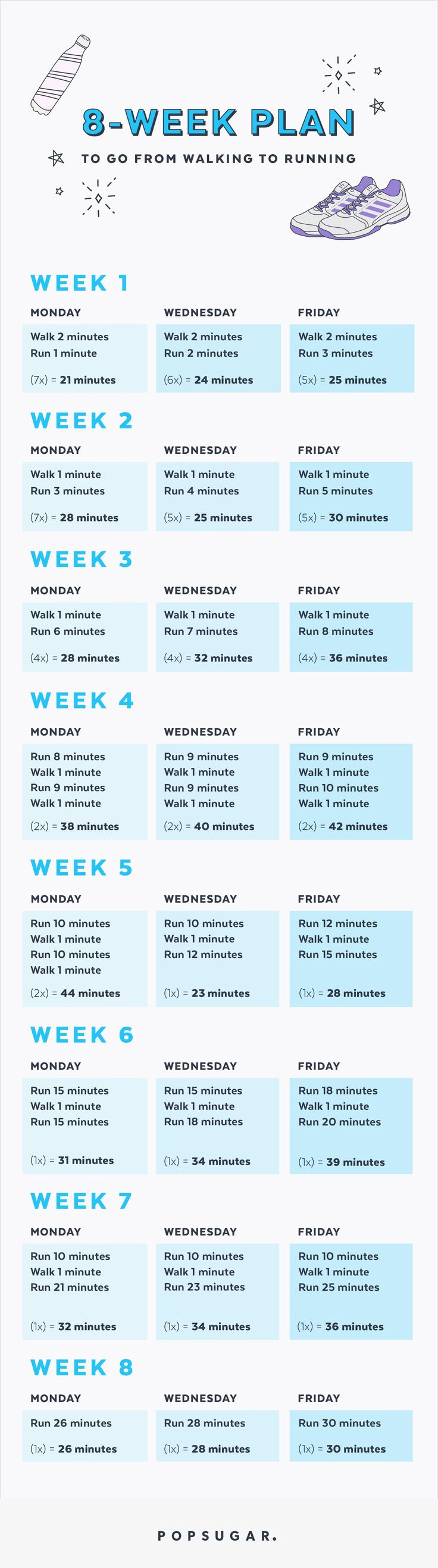 If I had a treadmill, I would do this. An 8-Week Plan to Make You a Runner