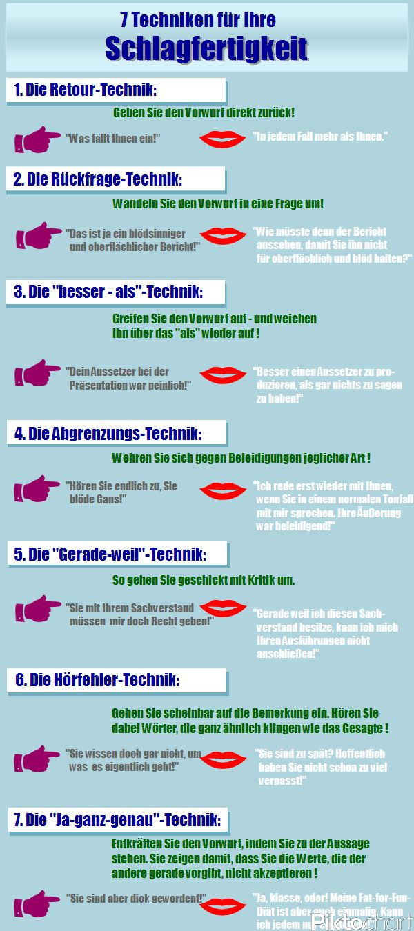 7 Techniken für Ihre Schlagfertigkeit - mit Praxisbeispielen http://www.business-netz.com/artikel/Beruf-und-Leben/Kommunikation/Schlagfertig-kontern-nur-fuer-Frauen