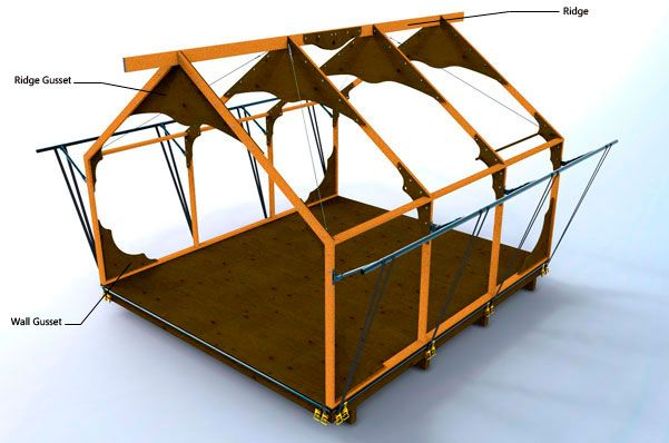 Lakedale cottage outdoor pinterest for How to build a canvas tent frame