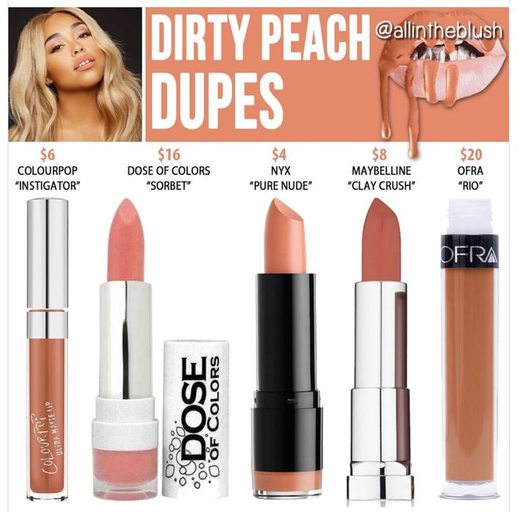 Kylie's new shade Dirty Peach  dupes                              …