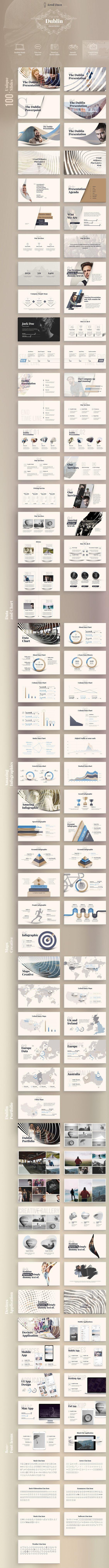 Dublin Powerpoint Presentation by dublin_design on @creativemarket:
