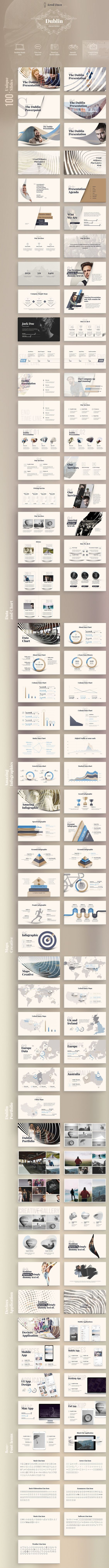 Dublin Powerpoint Presentation by dublin_design on @creativemarket: