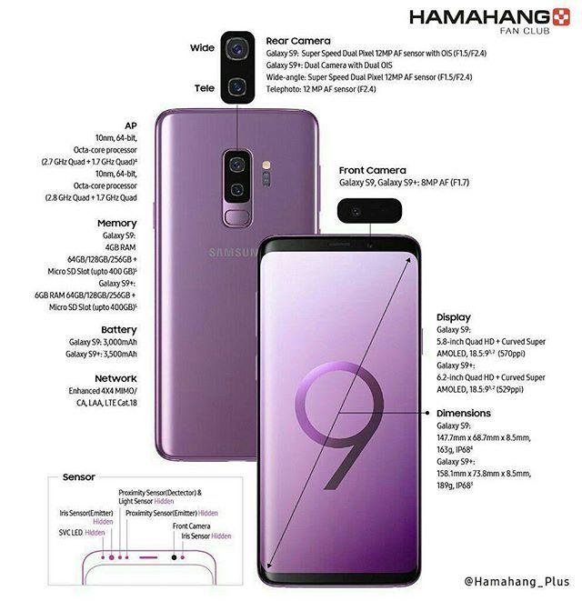 Samsung Galaxy S9 S9 اینفوگرافیک پرچمدار جدید سامسونگ گارانتی هماهنگ گروه هماهنگ هماهنگ پلاس هماهنگ پر Samsung Galaxy Samsung Galaxy S9 Samsung
