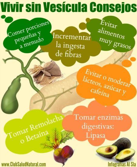Consecuencias de la Falta de Vesícula y Tipo de Dieta - Club Salud Natural #salud