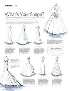 Find the wedding dress shape that is right for your body with this guide.