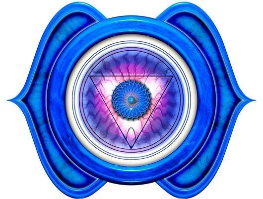 Аджна чакра (третий глаз) - шестой энергетический центр человека