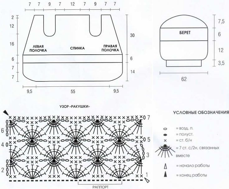 boina tejida esquema de ganchillo verano