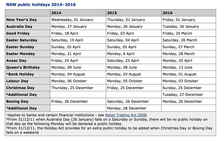 NSW Public Holidays 2014 to 2016