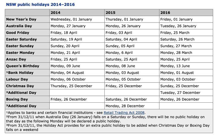 NSW Public Holidays 2014 to 2016