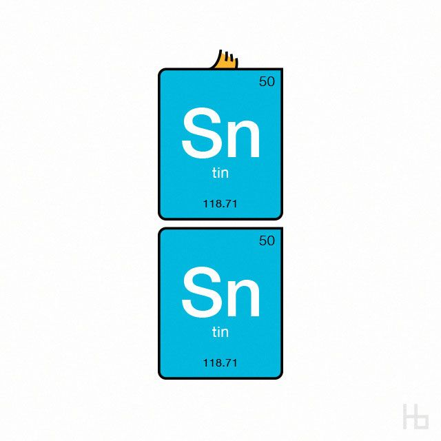 Tin Tin in periodic table form