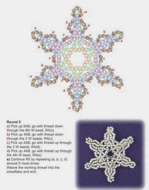 171 best ChristmasOrnamentsBeaded Not Covers images on