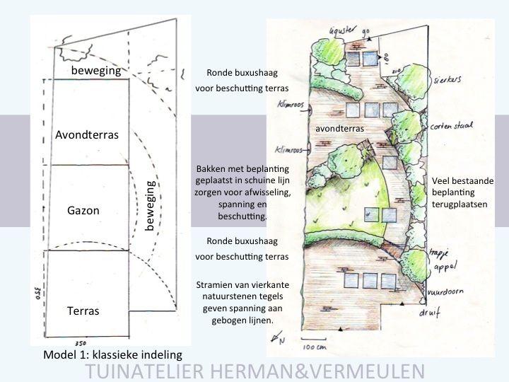 Stadstuin met heldere indeling, ontwerp van Tuinatelier Herman & Vermeulen