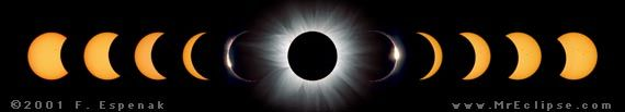 Upcoming Eclipses of the Sun and Moon. The Upcoming Eclipses Page gives a quick preview of all upcoming solar and lunar eclipses.