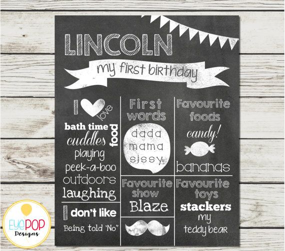 LITTLE MAN CHALK BIRTHDAY SIGN  A great way to capture all the details about…