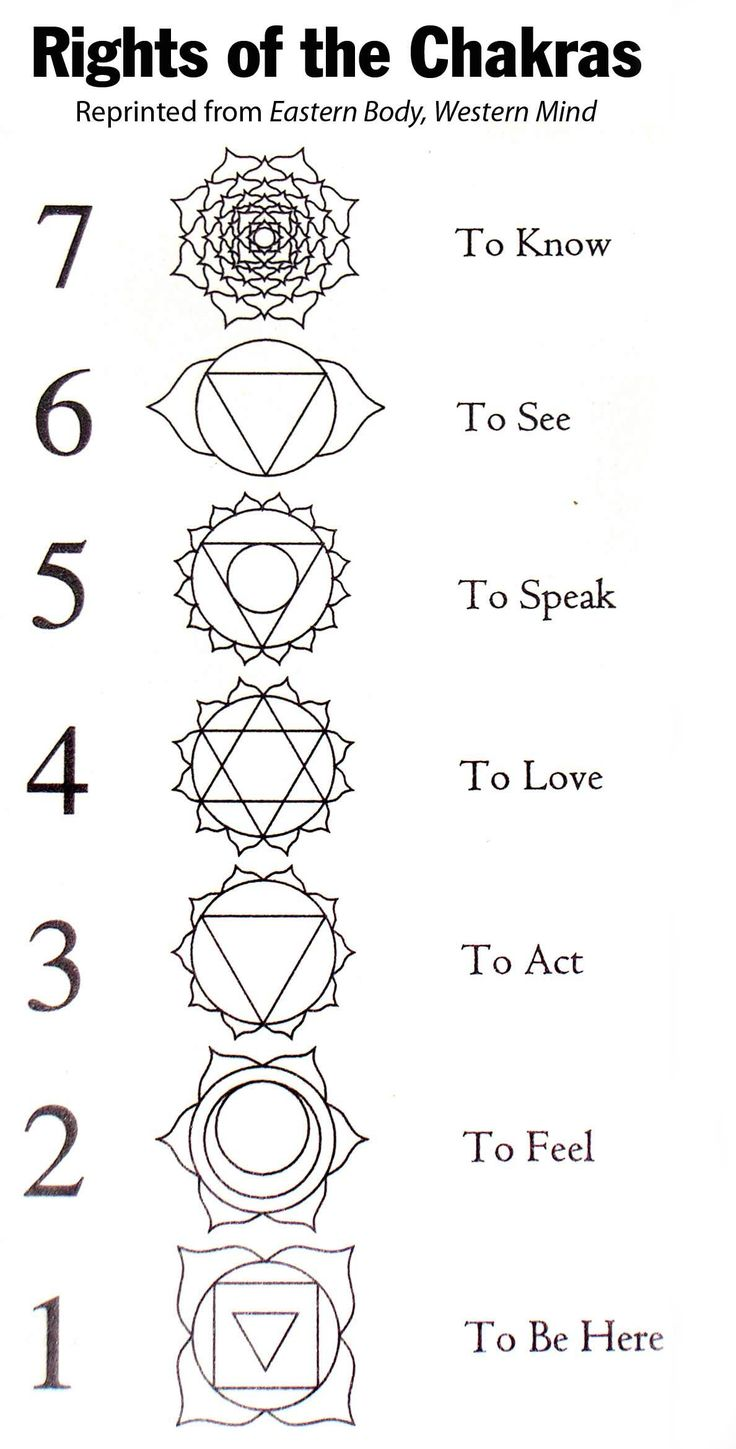 17 best images about chakras 2 on pinterest