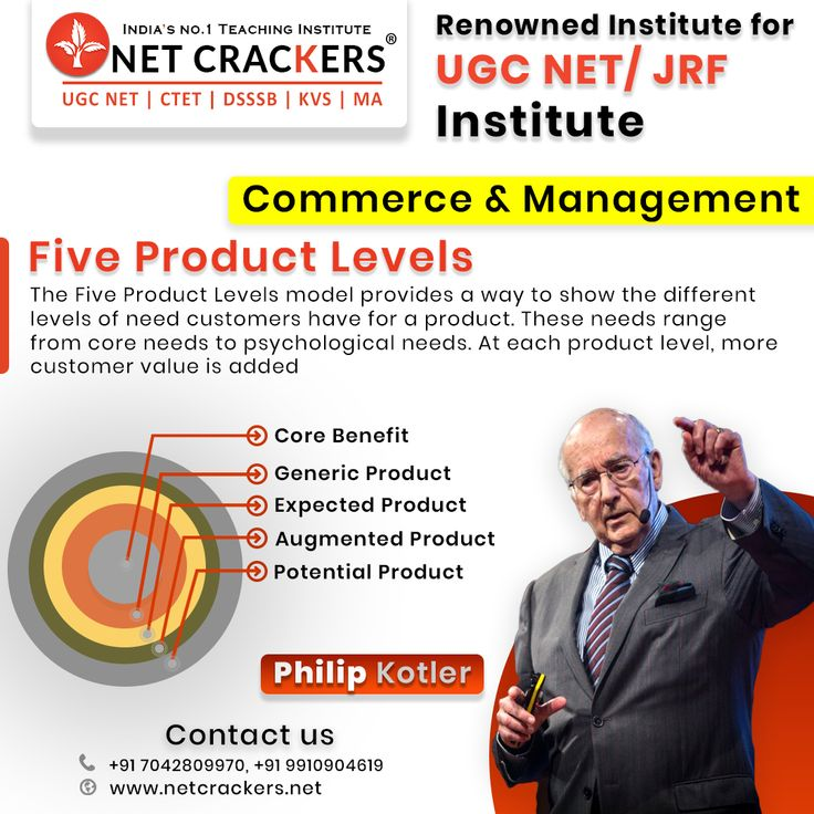 The Five Product Levels Model Was Developed By Philip