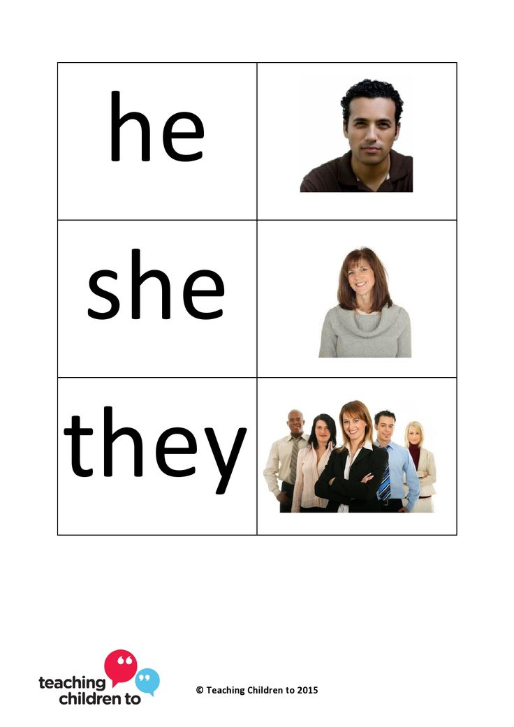 Visual support for pronouns - adult pictures