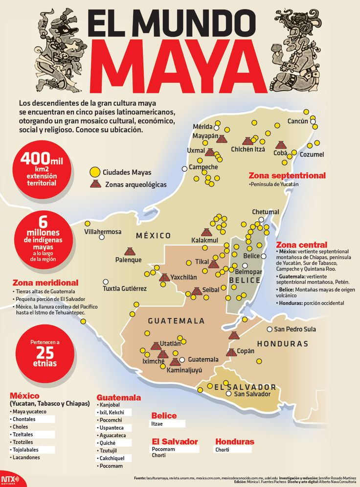 Conoce cuales son los 5 países latinoamericanos en donde se encuentran los descendientes de la Cultura Maya. #Infographic