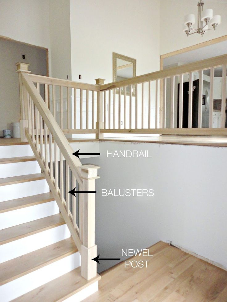 Our House Makeover: Part The Hardwood Stairs And Entryway Makeover (a  Mini Update Before We Paint The Stair Rail)! Pinned For The Stair Rail Design