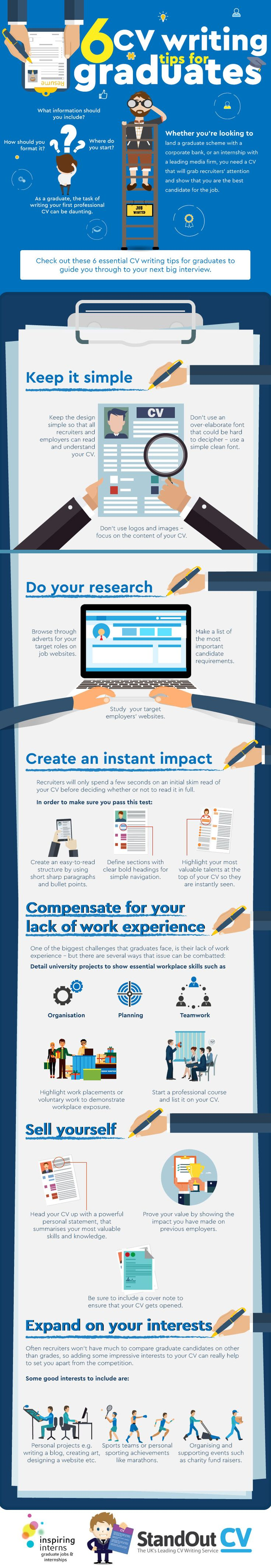 6 CV Writing Tips For Graduates #Infographic #Career #Resume