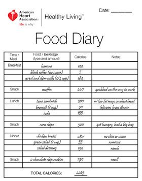 Food diary example | Food diary template, Food diary, Food ...