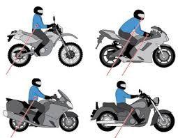 Картинки по запросу виды мотоциклов