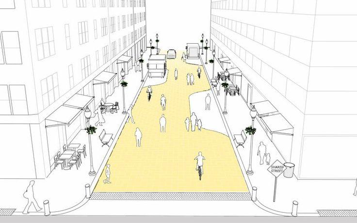 Commercial Shared Street - National Association of City Transportation Officials
