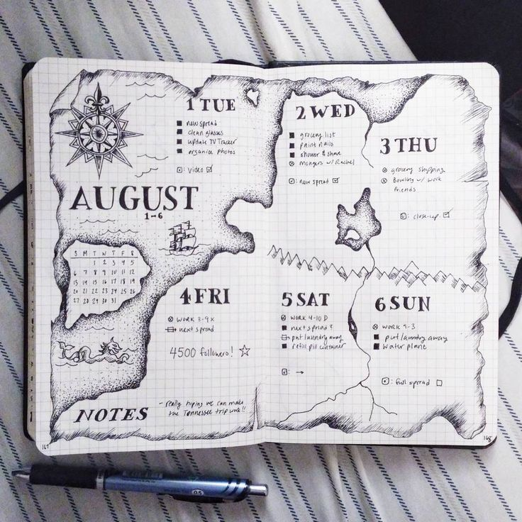 47+ Game of Thrones Themed Bullet Journal Spreads
