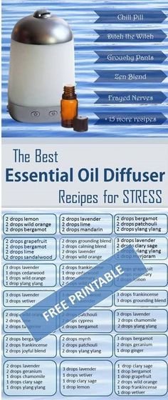 http://www.2uidea.com/category/Oil-Diffuser/ The Best Essential Oil Diffuser Blends for Stress (with free printable)