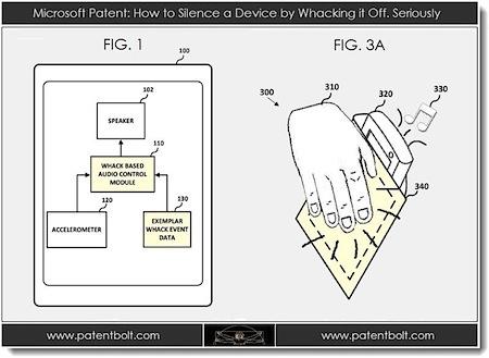 MS 특허. 때려서 조용히 시키는 기술. ㅋㅋ