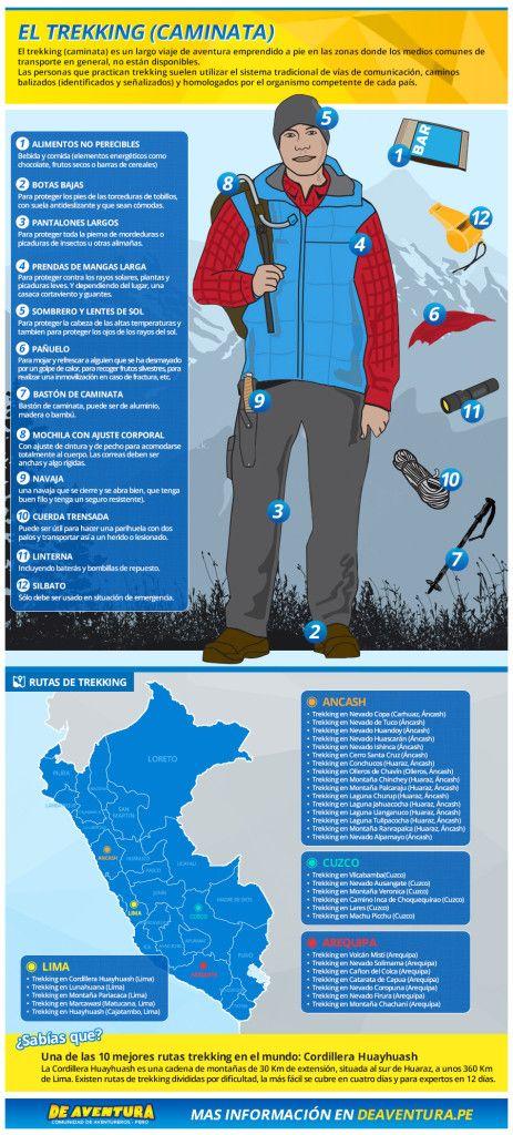 El #trekking (caminata) es un #deportedeaventura que se realiza a pie. Mira de forma dinámica cuáles son los implementos y lugares donde puedes practicar #Trekking en el Perú. http://www.deaventura.pe/blog/infografia-de-trekking/