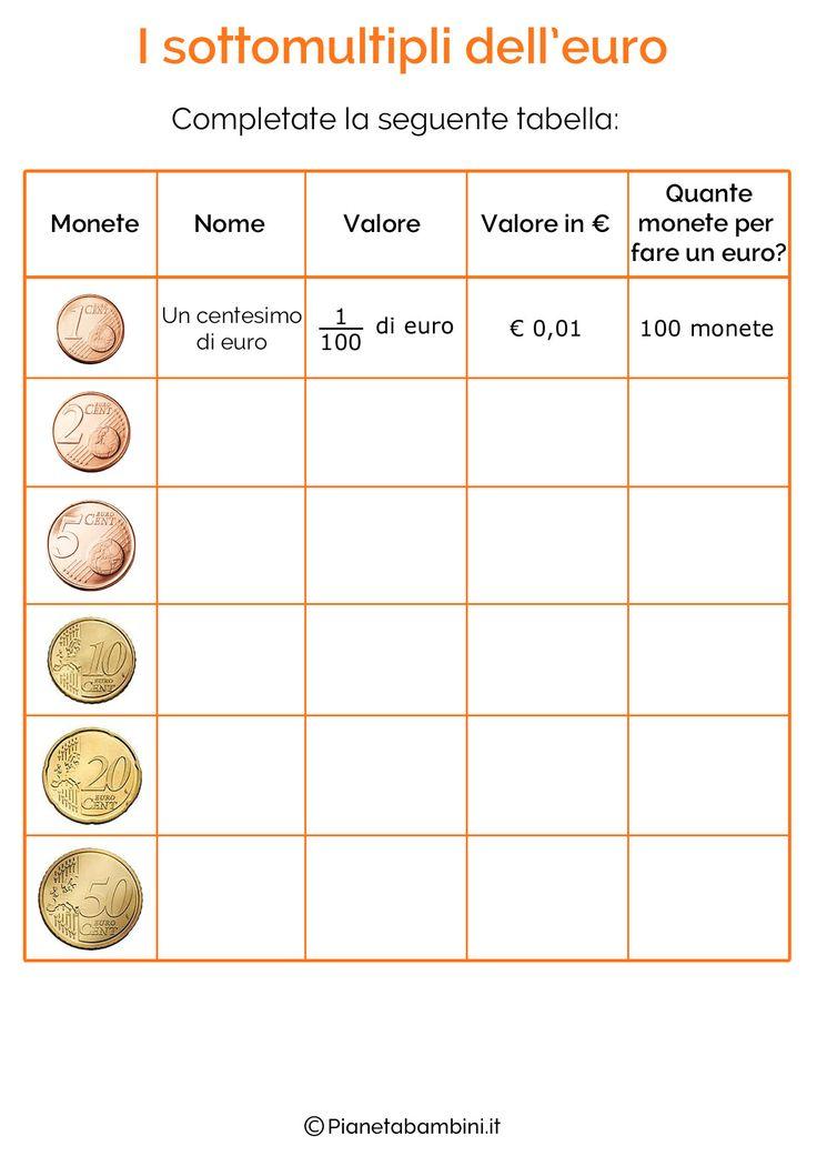 Schede didattiche con tabelle su tutte le monete e banconote dell'euro ed esercizi da stampare e completare per bambini della scuola primaria