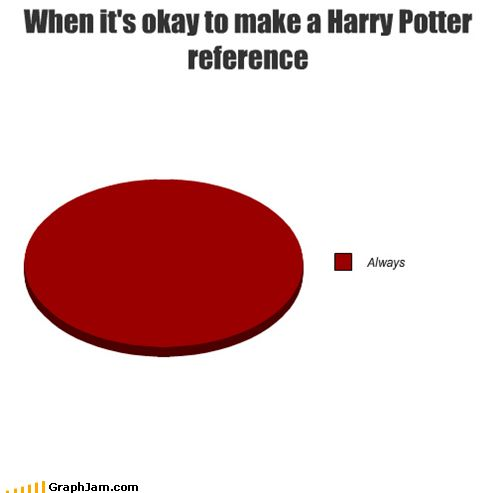 When it's okay to make a Harry Potter reference: Always