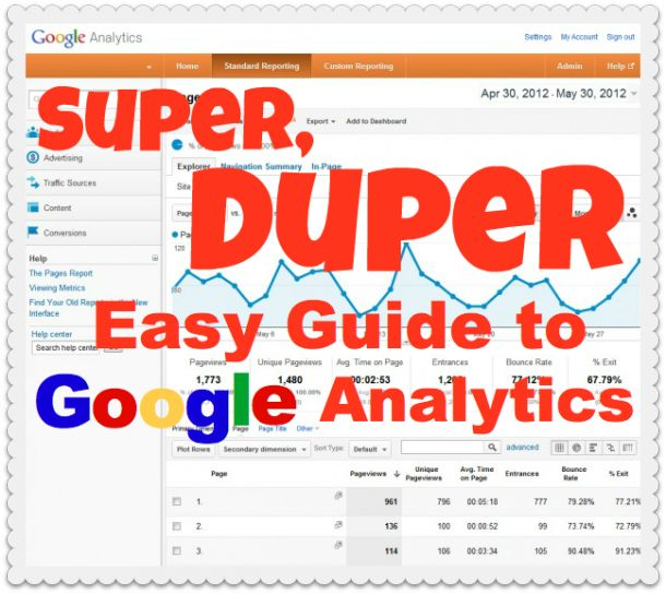 How to use google analyticsGoogle Analytics, Easy Guide, Easy Google, Duper Easy, Super Easy, Easy Blog, Super Duper, Super Dups Easy, Analytics Guide
