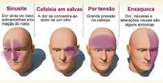Saiba como diferenciar uma enxaqueca de uma dor de cabeça emocional   Cura pela Natureza.com.br
