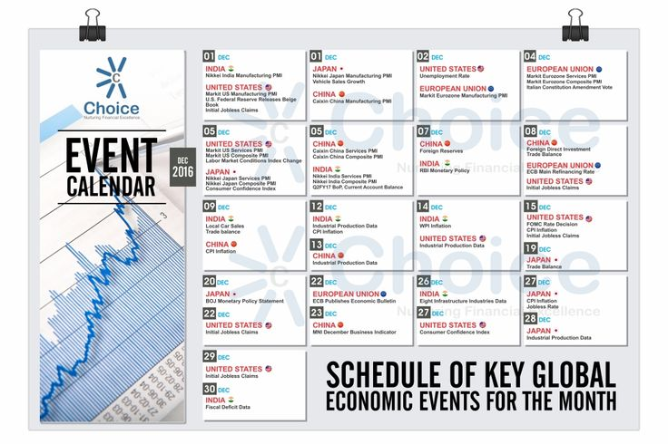 #ChoiceBroking : #Events Calendar for #December 2016. Schedule of key Global & #Economic Events for the month.