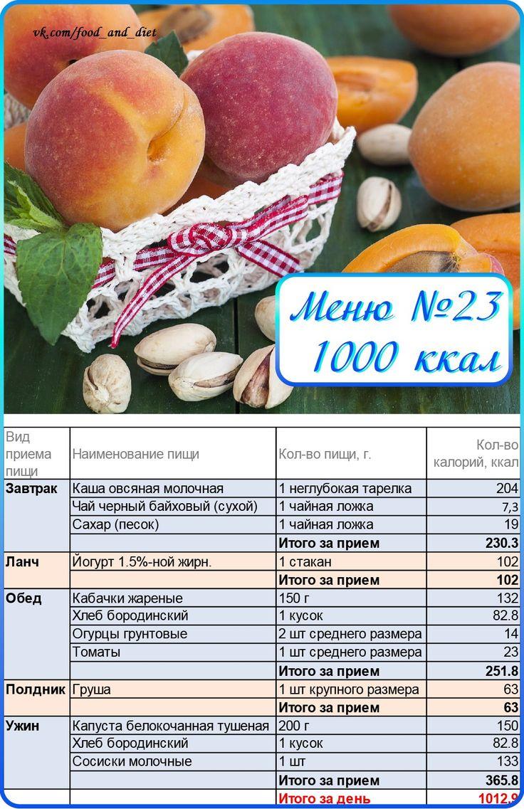 Низкокалорийные диета меню на неделю