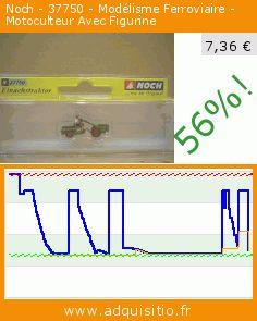 Noch - 37750 - Modélisme Ferroviaire - Motoculteur Avec Figurine (Jouet). Réduction de 56%! Prix actuel 7,36 €, l'ancien prix était de 16,88 €. https://www.adquisitio.fr/sonstige/tracteur-marche-noch
