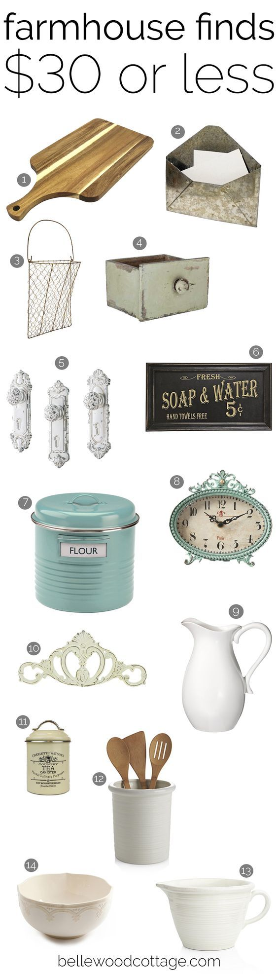 Add farmhouse style to your home even when you're on a budget! All these finds are full of character and are $30 or less!