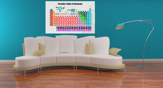Periodic table fabric sticker  https://www.etsy.com/listing/266870034/periodic-table-of-elementsperiodic