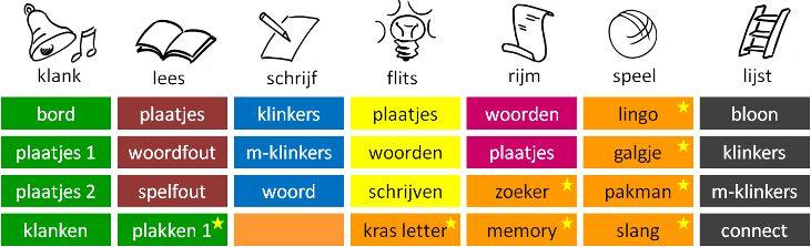 oefening om klanken en letters te oefenen