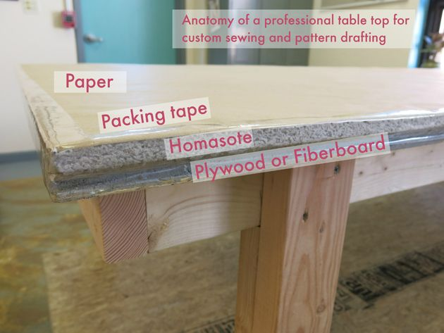 anatomy of a professional table top for custom sewing and pattern drafting