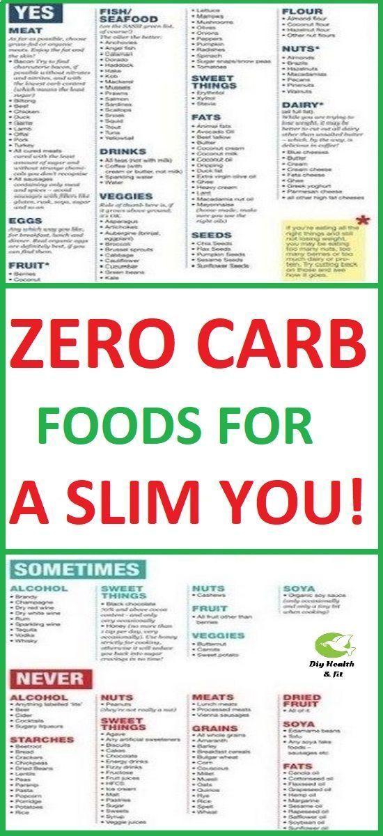 ZERO CARB FOODS FOR A SLIM YOU! Zero carb foods, Low