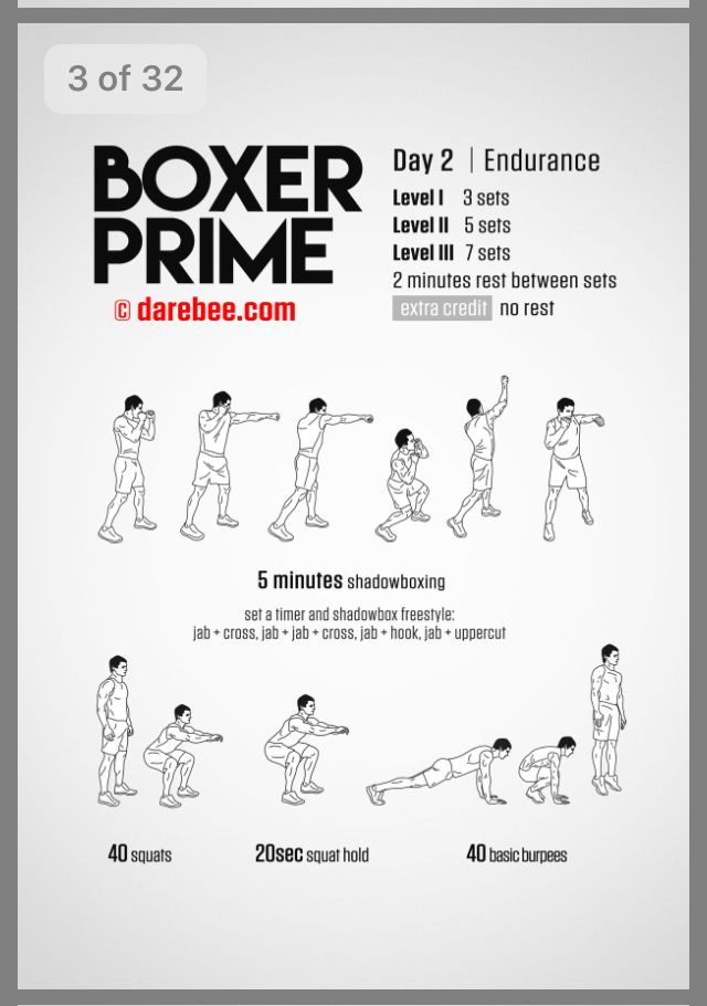 Pin By Jennifer On Fitness Boxer Workout Boxer Training Home Boxing Workout