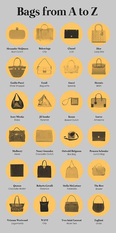Tipos de bolsos - moda - bag - fashion http://yourbagyourlife.com/ Love Your… …