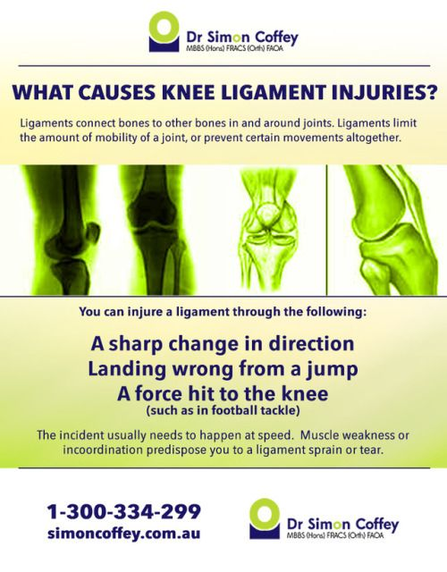 What Causes Knee Ligament Injuries?    #KneeSurgery, #KneeReplacement , #MuscleWeakness, #ligamentinjury