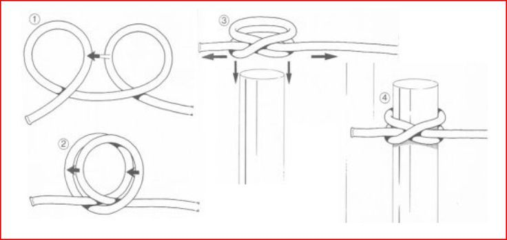 Este nudo se ejecuta sobreponiendo dos medias vueltas sobre un poste. Seutiliza mucho en náutica para amarrar los potes a los postes o pilares del puente.Lo utilizan también los campistas para at...